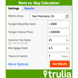 Rent vs. Buy Calculator